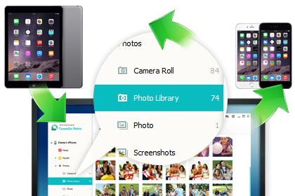 Управление и передача фото, сообщений, контактов и файлов